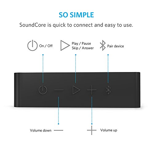 Anker SoundCore Bluetooth Speaker with 24-Hour