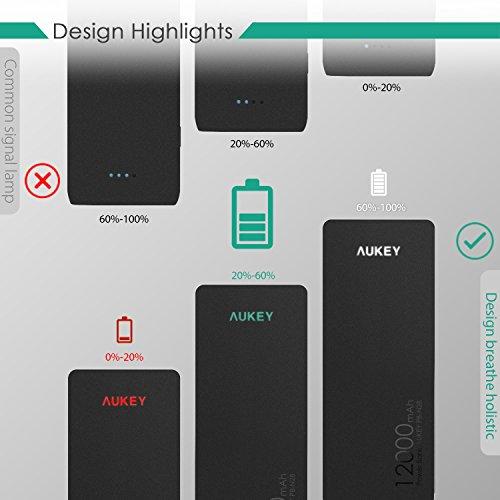 Aukey-PB-N28-12000mAh-Power-Bank