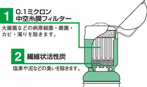 アーバンテック SUPER DELIOS(スーパー デリオス) 携帯浄水器