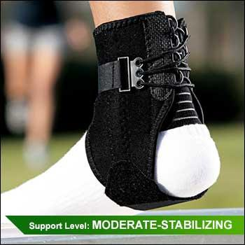 ACE Brand Ankle Brace with SideStabilizers, Ankle Support, prevent re-injury, relieve symptoms
