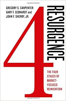 Resurgence: The Four Stages Of Market-Focused Reinvention