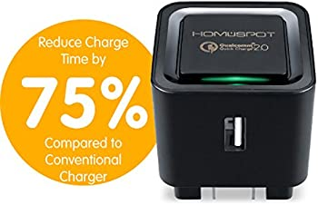 HomeSpot QC Charger 18W Turbo Wall Charger