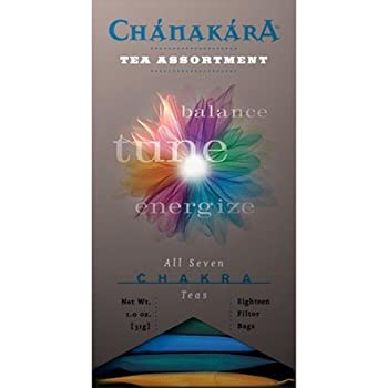 Chanakara Tea Assortment