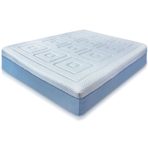 Sensorpedic Euro Top Quilted 12-Inch Gel Memory Foam Mattress, King, White front-132987