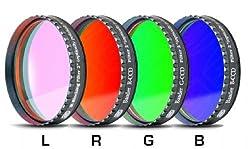 Baader LRGB Filter Set - 2