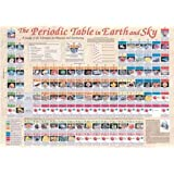 Periodic Table in Earth and Sky Poster