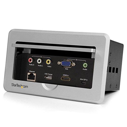 Konferenztisch-Tischanschlussfeld-HDMI-VGA-Mini-DisplayPort-auf-HDMI-Tischtank-mit-Schnelllade-USB-Port-Ethernet
