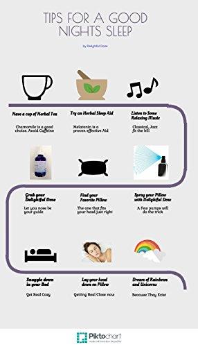 Delightful-Doze-Pillow-Spray-Sleep-Better-Tonight-100-High-Quality-Essential-Oils-4-Oz-Spray-for-a-deep-sleep-Lavender-Pillow-Spray