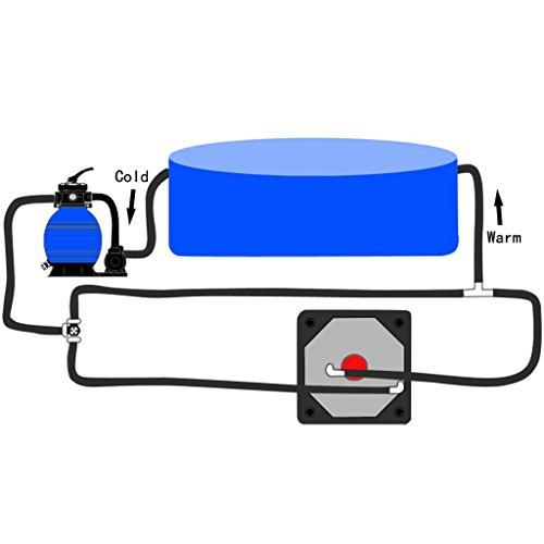 Chauffage piscine les bons plans de micromonde for Accessoire piscine 74