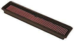 K&N 33-2864 High Performance Replacement Car Air Filter