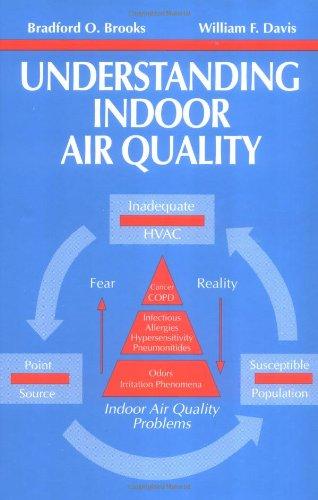 Understanding Indoor Air Quality (Telford Press)
