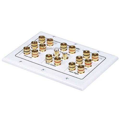 Monoprice 3 Gang 8.2 Surround Sound Distribution Wall Plate