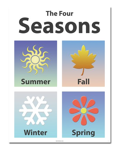 Four Seasons Education