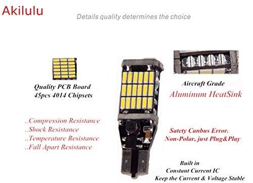 Резервное копирование FlashWolves® 1000 lumens Extremely