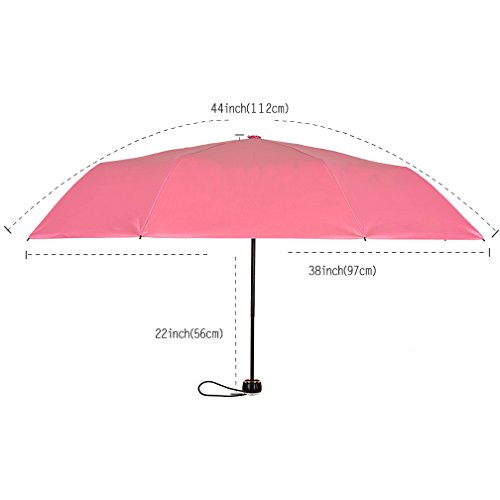 Ravishing Atree Compact Folding Travel Umbrella Strong Uv Protection Ultra  With Hot Atree Compact Folding Travel Umbrella Strong Uv Protection Ultra Light And  Portable For Easy Carryingparasol Outdoor Umbrella Home Garden Parasols  Rain  With Amazing Santa Eulalia Tropic Garden Also Garden Centres In North London In Addition Garden Shed Removal And Garden Birthday Party As Well As Bills Covent Garden Additionally Hatton Garden Rolex Watches From Alumigogocom With   Hot Atree Compact Folding Travel Umbrella Strong Uv Protection Ultra  With Amazing Atree Compact Folding Travel Umbrella Strong Uv Protection Ultra Light And  Portable For Easy Carryingparasol Outdoor Umbrella Home Garden Parasols  Rain  And Ravishing Santa Eulalia Tropic Garden Also Garden Centres In North London In Addition Garden Shed Removal From Alumigogocom