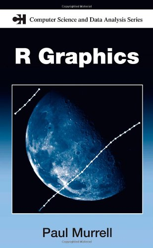 R Graphics (Chapman &Hall/CRC The R Series)