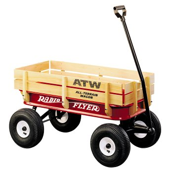 Wooden Wagon Plans Things To Consider
