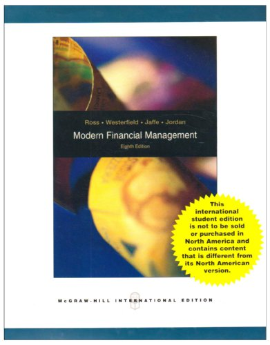 Modern Financial Management with S&P card
