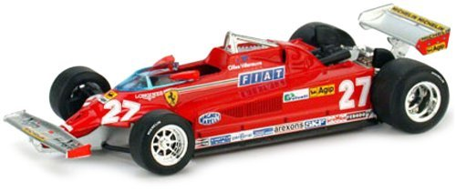 ixo-1-43-scale-prefinished-fully-detailed-diecast-model-ferrari-126ck-winner-1981-spanish-gran-prix-