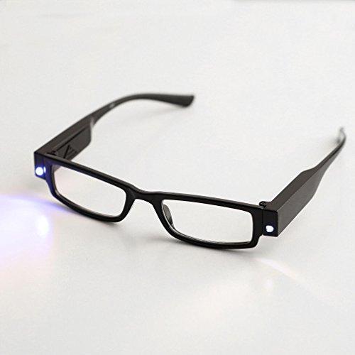 Lightweight Full Frame Reading Glasses : Awardpedia - Visualites #1 Reading Glasses