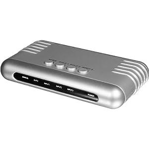 3-WAY HDmi Switcher