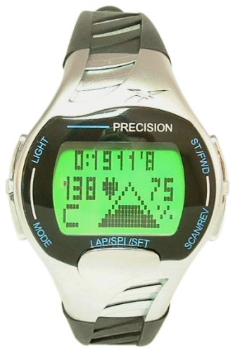 Cheap Reebok Precision Trainer Heart Rate Monitor (ZW-27)