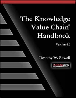 The Knowledge Value Chain