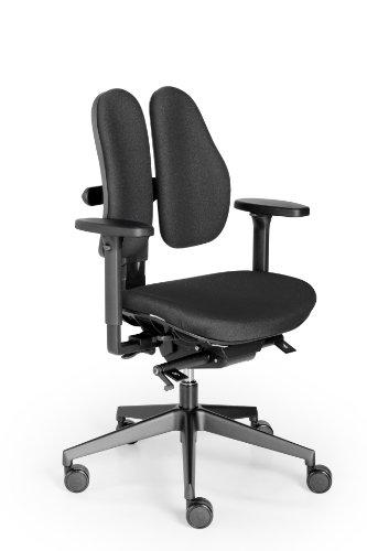 Ergonomischer bürostuhl anforderungen  Was macht einen ergonomischen Bürostuhl aus?