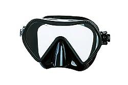 Zenith Mask