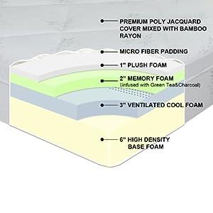 Best Price Mattress Queen 12 Memory Foam Mattress With Bedroom Furniture 2012