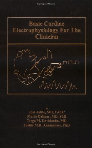 Basic Cardiac Electrophysiology for the Clinician
