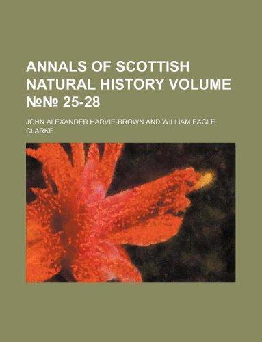 Annals of Scottish natural history Volume No.No. 25-28