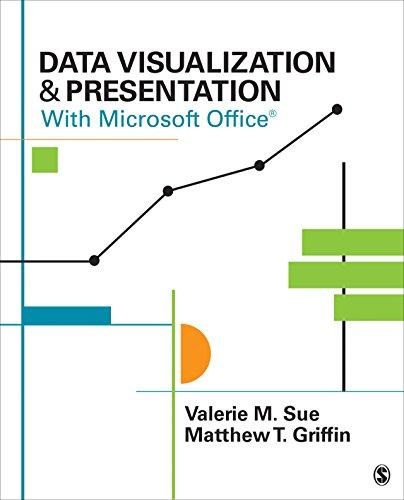 data-visualization-presentation-with-microsoft-office