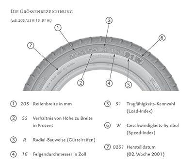 Hankook 1011255 I*Cept Evo W310 195/65 R15 91H TL (Kraftstoffeffizienz c; Nasshaftung c; Externes Rollgeräusch 2 (72 dB)) - Winterreifen von Hankook - Reifen Onlineshop