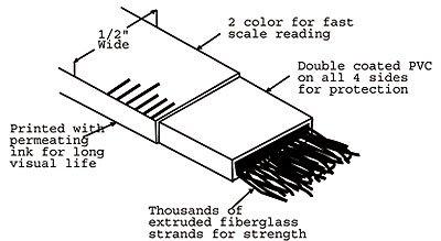 fibra-de-vidrio-cinta-adhesiva-100-ft-ingenieros