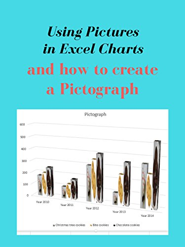 Using Pictures in Excel Charts and how to create a Pictograph