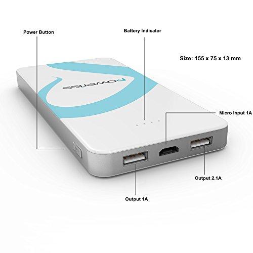 Poweriss-12000mAh-Slim-Power-Bank