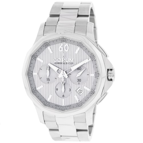 Corum Admiral's Cup Legend 984.101.20/V705 FH10 Automatic Men's Watch