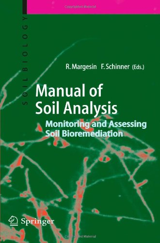 a general essay on bioremediation of contaminated soil