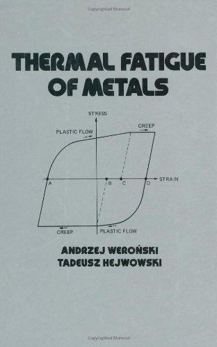 Thermal Fatigue Of Metals (Mechanical Engineering)