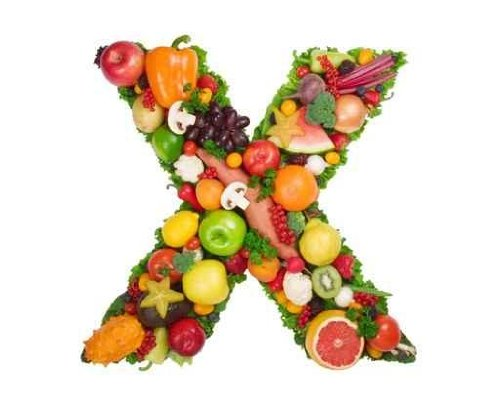 Food Wall Decals Alphabet Of Health - X - 24 Inches X 20 Inches - Peel And Stick Removable Graphic