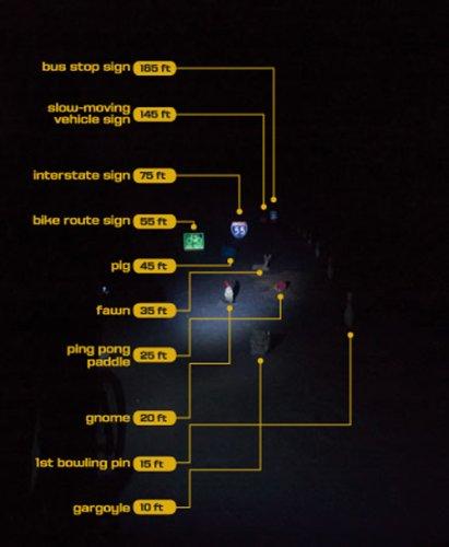 Imagen de Planet Bike Beamer 3 LED de luz de bicicletas con Quick Cam Mount Bracket