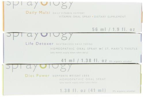 Sprayology Weight Loss Essentials Mineral Supplement, 4.76 Ounces