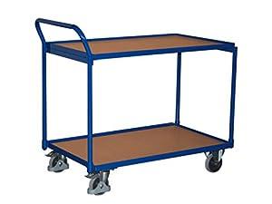 Tischwagen 250 kg 1000x600 mm 2 Böden  BaumarktÜberprüfung und weitere Informationen