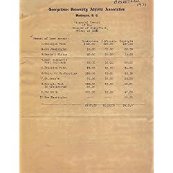 1921 Georgetown Basketball Financial Report Official Reproduction