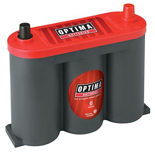 Optima Batteries 8010-044
