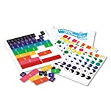 Rainbow Fraction Tiles, Overhead, Math Manipulatives, For Grades 2-6