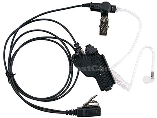 Best Handheld Transceiver front-516651