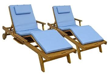 auflage f r sonnenliege mit kopfkissen 2er set polster liege hellblau dc324. Black Bedroom Furniture Sets. Home Design Ideas