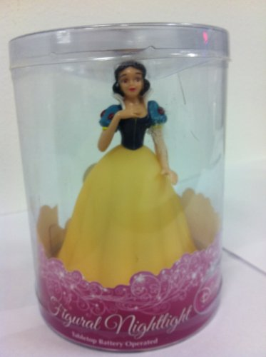 SNOW WHITE FIGURAL NIGHTLIGHT (TABLETOP BATTERY OPERATED0